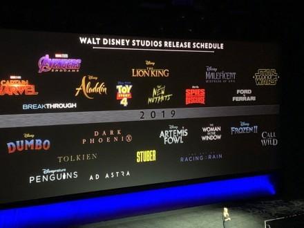 今年将上映22部片,迪士尼收购福斯后的整体亮相!票房预计超70亿